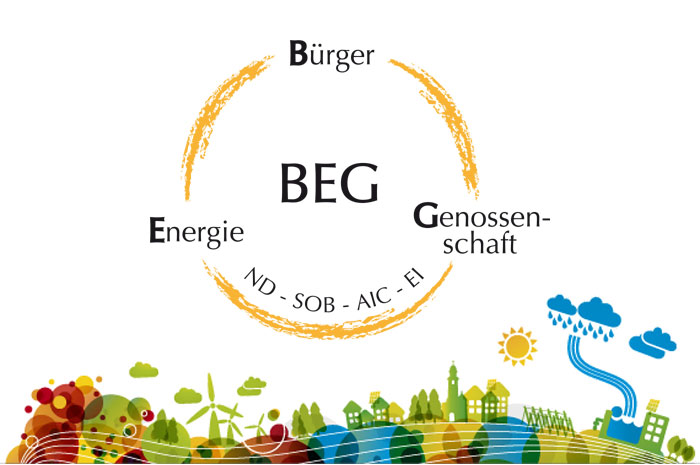 beg-nd-sob-aic.de Bürger-Energie-Genossenschaft Neuburg-Schrobenhausen-Aichach-Eichstätt eG